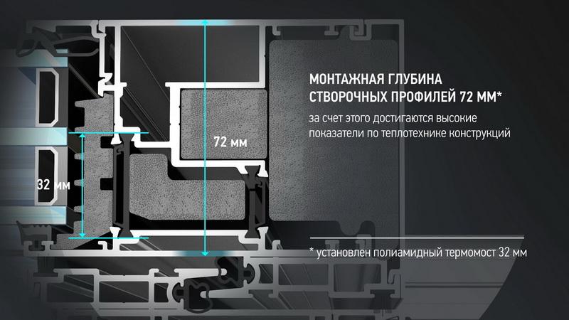 Остекление панорамными окнами, раздвижные окна Симферополь Севастополь Ялта
