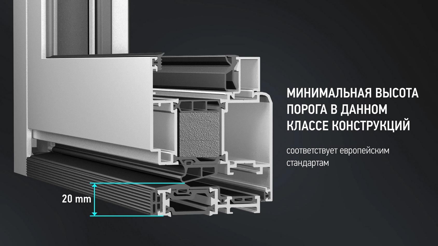 Теплые алюминиевые окна в Крыму, цена завода